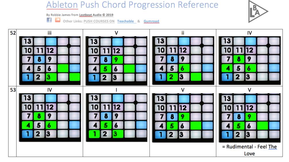 chord progressions ableton push